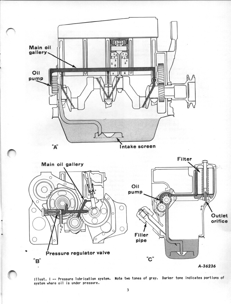Page 03 farmallcub(dot)info manual galleries Chevy Engine Wiring Harness at bayanpartner.co