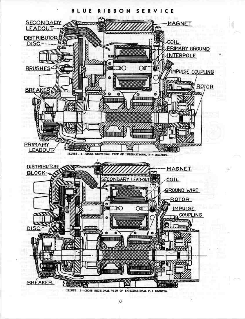 Farmall Magneto Diagram F 4 - Machine Repair Manual on